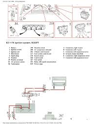 glamorous 89 volvo 740 coil wiring diagram photos wiring