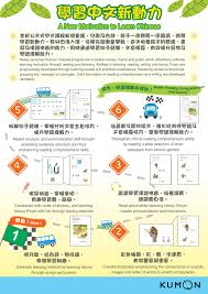 hong kong and macau a new motivation to learn chinese
