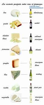 cuisine vins épinglé par becky sur wine