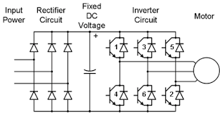 electric drives control systems description and applications