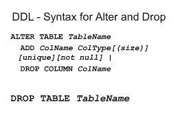 Alter Table Drop Column Populating And Querying Tables Insert Update Delete And View