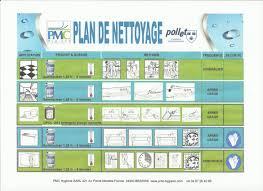 plan de nettoyage cuisine collective luxury protocole de lavage des mains en cuisine project iqdiplom com