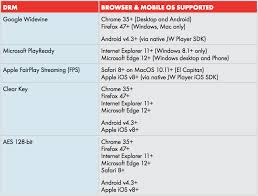 jwplayer android ad tech overview iab digital advertising guide