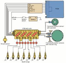 100 cam sensor wiring diagram 2001 and 2002 2005 is300 e