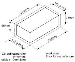 Standard Interior Wall Thickness How Does The Quote Rate For Concrete Brick Walls Get Calculated