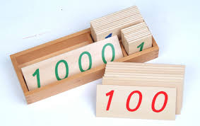 french numbers learn how to count from 1 to 1000 french