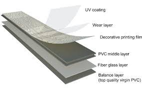 Laminate Flooring Advantages Click Vinyl More Info