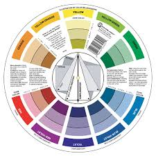 color wheel large color mixing guide format wheel size 9 1