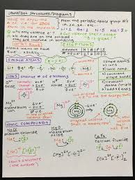 compounds their formulas lab 7 answers 28 images writing ionic