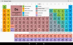 Periodic Table Abbreviations Periodic Table 2018 Chemistry In Your Pocket Android Apps On