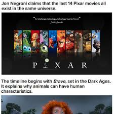 Pixar Meme - a theory of the pixar universe by bdv008 meme center