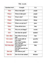 wh question words lessons tes teach