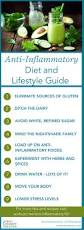 anti inflammatory diet lifestyle guide