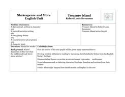 treasure island book report treasure island ks2 unit of work by shakespeareandmore teaching