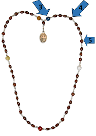 Chaplet Of The Holy Face How To Pray The Fiat Rosary Association Fiat