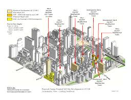 New York City Zoning Map by East Side Rezoning Plan Aims To Halt Sutton Place Supertall