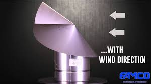 wind directional chimney cap stainless steel hvac products by