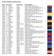 yamaha xj600 seca ii paint codes u0026 duplicolor alternatives