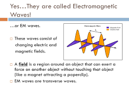 how do electromagnetic waves travel images Unit 1 waves lesson 2 introduction light remember light waves jpg