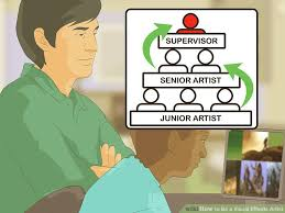 What Is A Visual Resume 3 Ways To Be A Visual Effects Artist Wikihow
