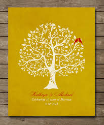 anniversary ideas for parents wedding anniversary gift ideas for parents wedding gallery