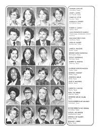 wings yearbook of north texas state university 1977 page 23