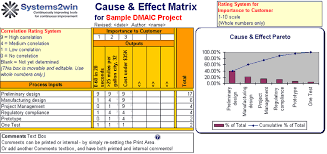 dmaic report template cause and effect matrix cause and effect template
