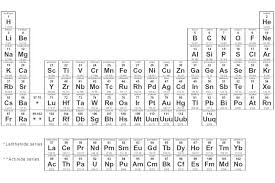 periodic table activity answers periodic table of elements names in order periodic table of elements
