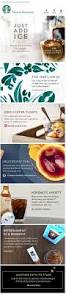 Email Blast Templates Free by Best 25 Newsletter Design Ideas On Pinterest Newsletter Layout
