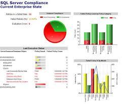sql server health check report template enterprise policy management framework with sql server 2008