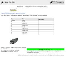 mini usb 8 pin digital camera connector pinout diagram