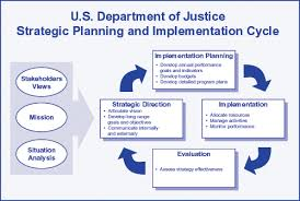 doc 728448 strategic plan example u2013 the 5 step process of