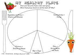 healthy food plate template eliolera com