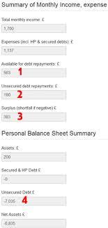 Debt Relief Options Explore Your Options Find Your Flowcharts To Explore Your Debt Options