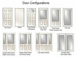 Exterior Door Types Charming Exterior Door Types R84 In Wonderful Home Designing Ideas
