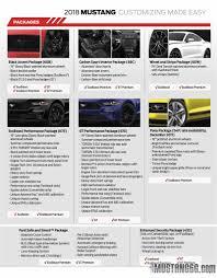 2018 mustang customization guide lmr com