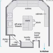 Mudroom Laundry Room Floor Plans 29 Best Craft Room Images On Pinterest Home Spaces And Craft Space