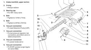 01 vw jetta engine diagram wiring amazing wiring diagram collections
