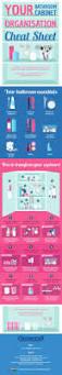 ideas about medicine cabinet organization on pinterest cabinets