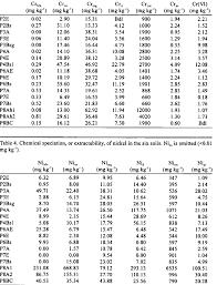scala le quote al layout michele eugenio d u0027amico università degli studi di torino turin