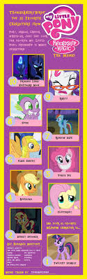 Best Mlp Memes - best mlp memes 28 images pony reactions know your meme my top