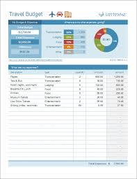 budget worksheet travel cost estimator