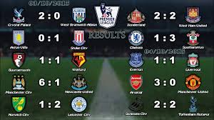 english premier league results table english premier league results league table 03 04 10 2015