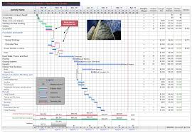 Mac Spreadsheet Program Free Project Management Templates For Construction Aec Software
