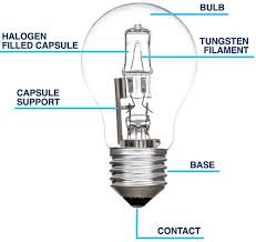 Gas Light Bulbs Best Led Bulbs Small Medium U0026 Large Buyers Guide