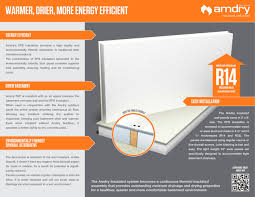 amdry insulated wall panel brochure amvicsystem pdf catalogues