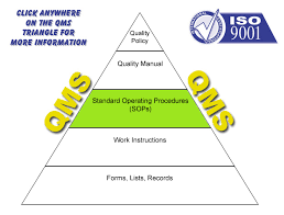 Iso 9001 Quality Policy Statement Exle by Iso Standard Operating Procedure Template