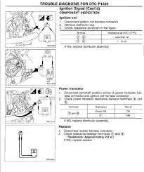 1995 nissan pick up wiring diagram nissan wiring diagram