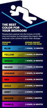 best 25 blue purple bedroom ideas on pinterest home colour