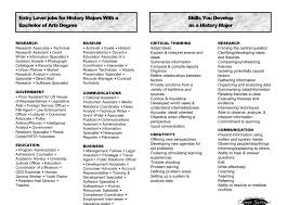 Transferable Skills Resume Sample by History Major Resume Resume For Your Job Application